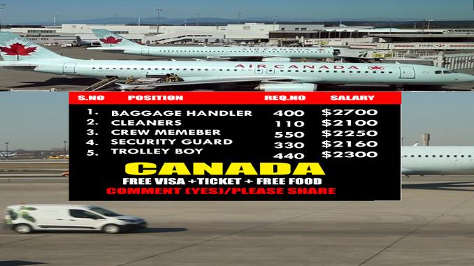 canada international airport